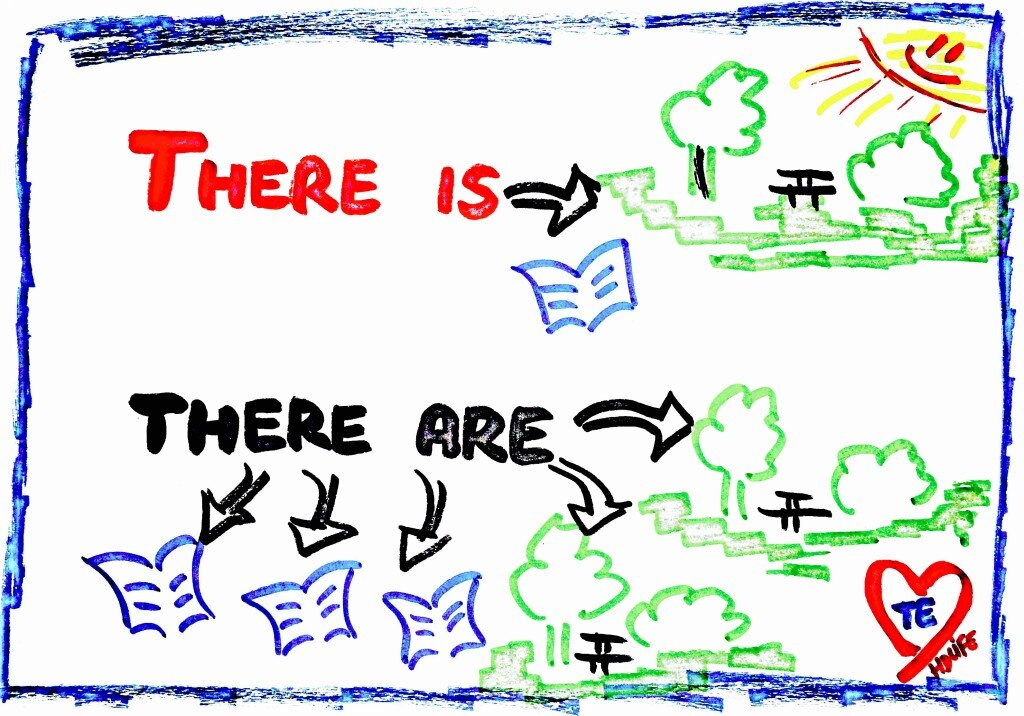 THERE IS vs THERE ARE, FB turboenglish kate kondratowicz