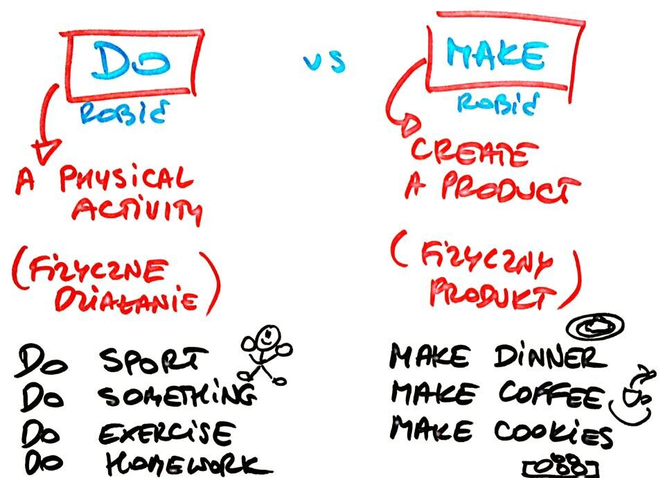 DO vs MAKE, blog TE, DO czy MAKE, jak powiedzieć ROBIĆ po angielsku, do sport, do something, do exercise, do homework, make dinner, make supper, make breakfast, make coffee, make tea, make cookies, make a cake,